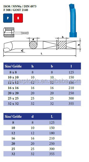 ISO8 DIN 4973 Carbide brazed tool bit boring straight turning tools