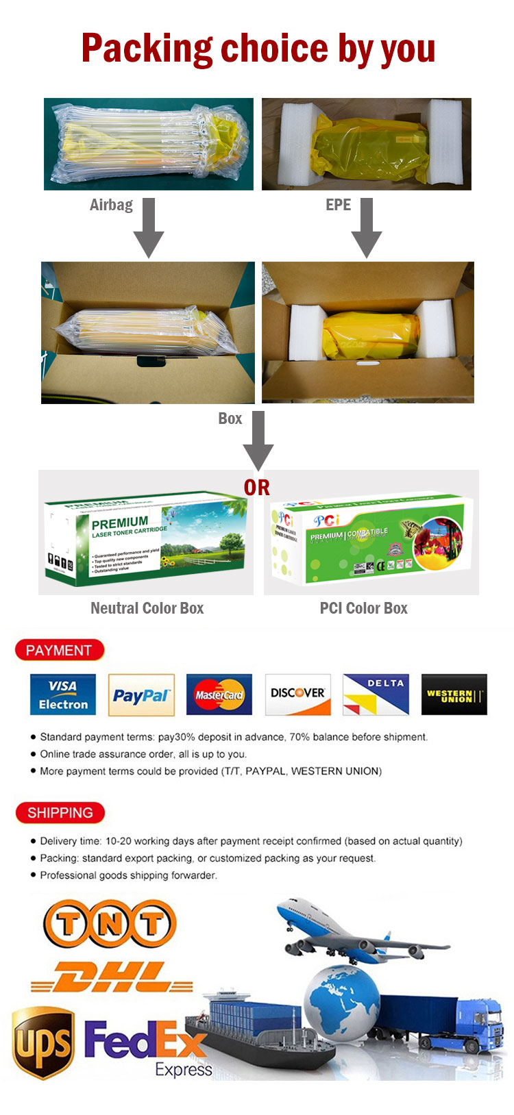 Premium Compatible for HP CF500A CF500 CF501A CF502A CF503A 202A 202X Color Toner Cartridge LaserJet Pro M254dw Printers