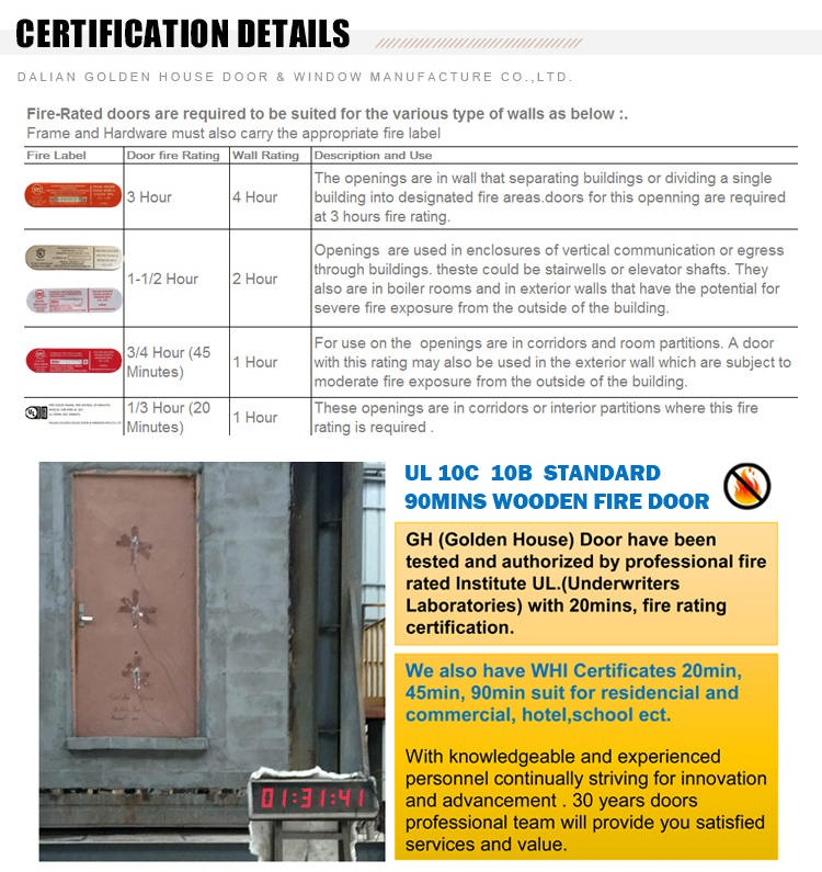 GH WHI UL Wooden Fire Rated Door test