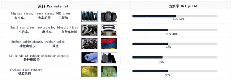 tyre raw material 1.jpg