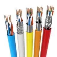 cat5e cat6 cat6a shielded utp ftp sftp network cable
