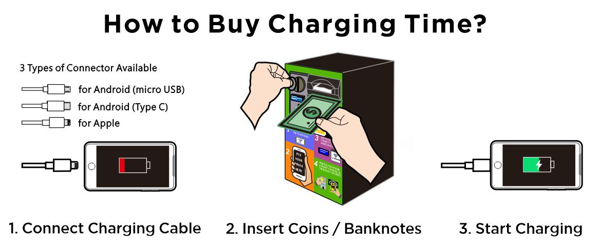 2020 Partnership Opportunities Outdoor 2 in1 Coin Banknote Payment Model 4G WiFi Hotspot Charging Vending Machine