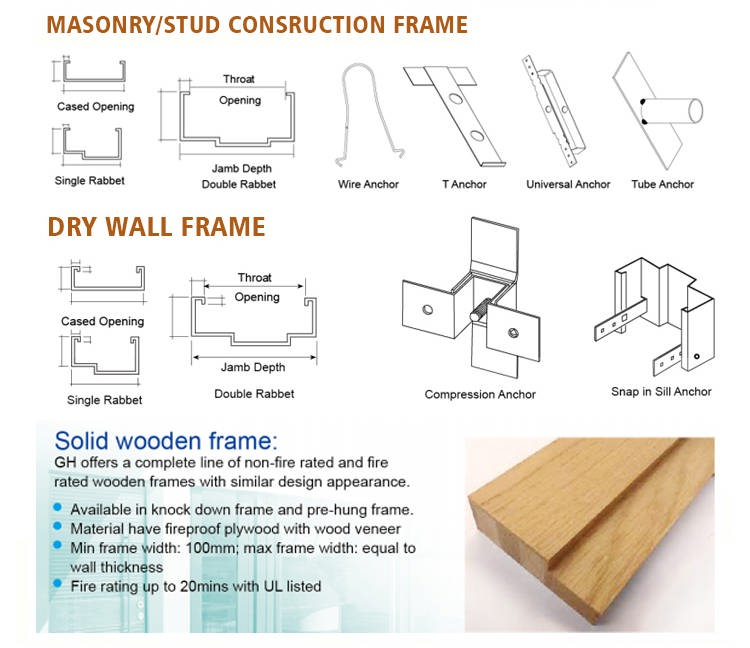 GH WHI UL Wooden Fire Rated Door Frame