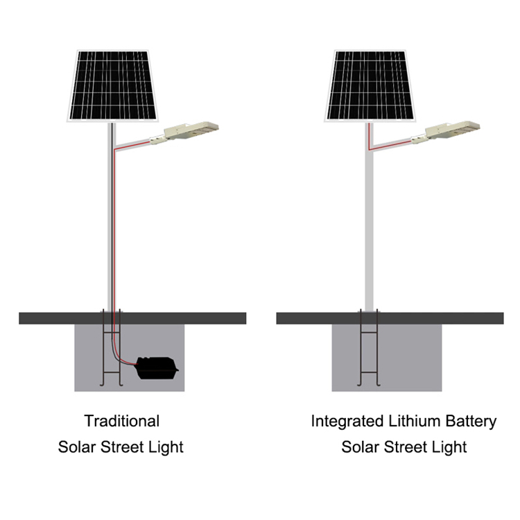 best price outdoor waterproof separate led solar street light 60w 80w 100w