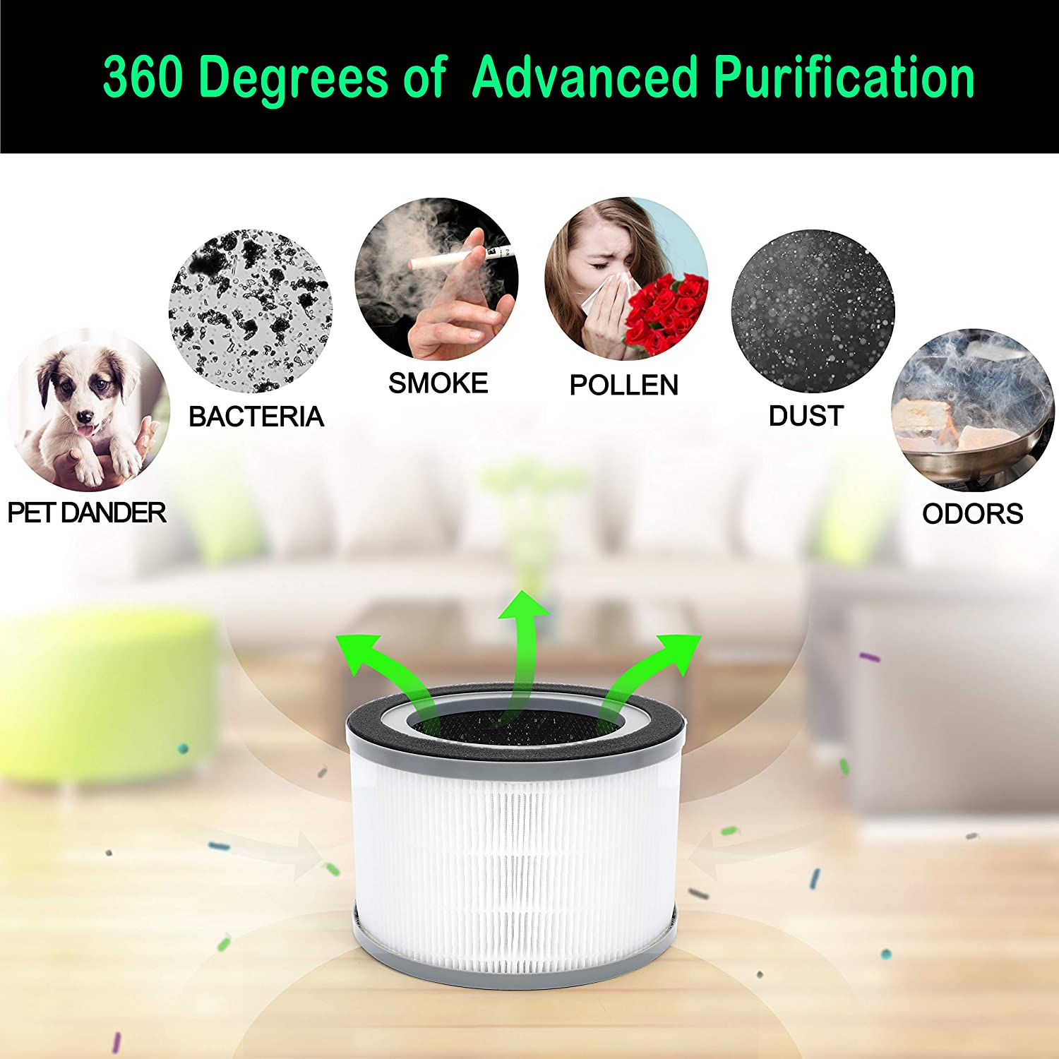 LEVOIT Vista 200 Air Purifier, 3-in-1 Premium H13 Medical Grade True HEPA air purifier filter