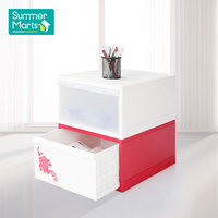 New Style Colorful Baby Plastic Drawer Storage Cabinet