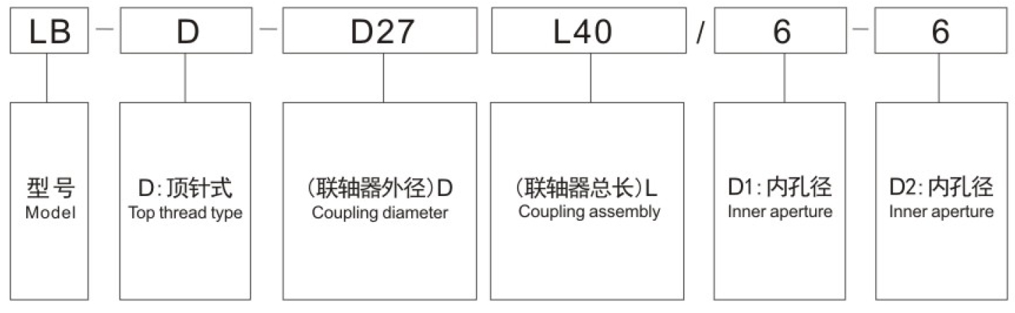 LS-D23L32 Fully absorb shock plastic shaft coupling