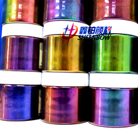 Sheenbow Magic color shifting multi-color chameleon chrome pigment for nail decoration or chameleon