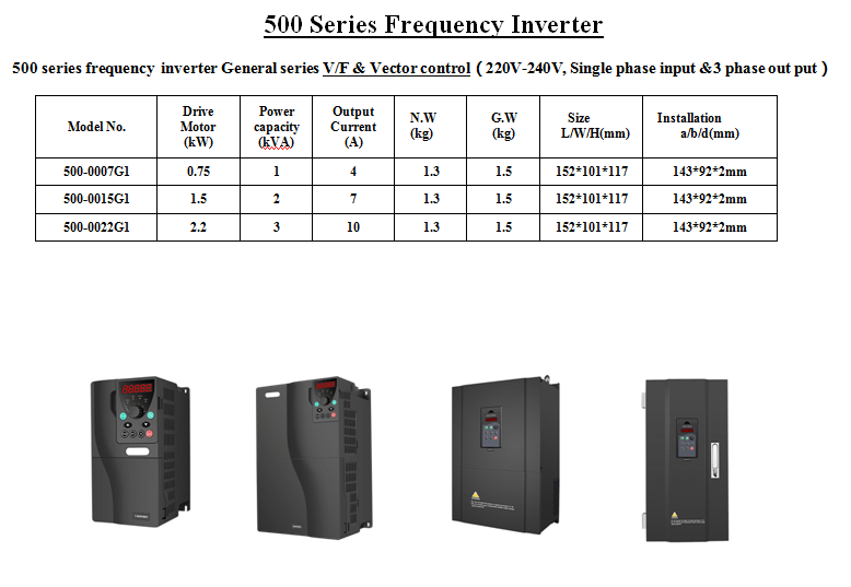 frequency inverter  1.5KW 220V  50hz 60hz converter