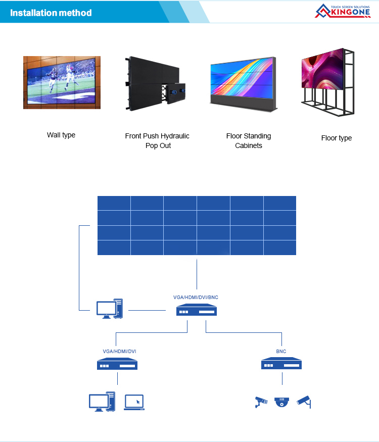 Cheap price indoor seamless 3x3 lcd video wall player for meeting and shopping mall