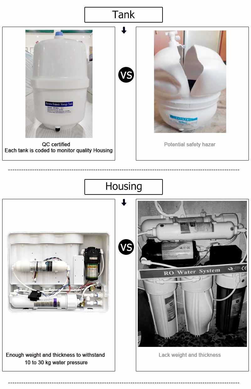 CE certified home pure water purification system 5 stage RO water purifier with filter parts