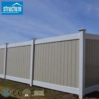 PVC privacy cheap wooden fence panels
