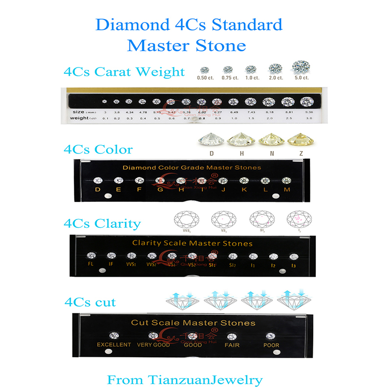 diamond 4Cs Standard Master Stone Carat weight Color Clarity <strong>Cut</strong> master tool set