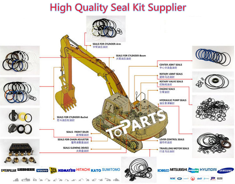 Crawler Dozers seal kit Blade seal kit Lift seal kit