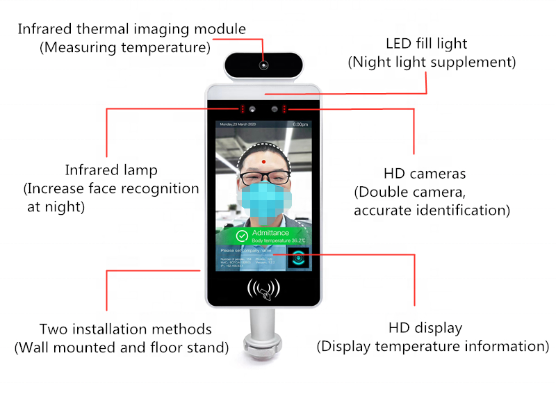 Temperature Face Recognition Indicator