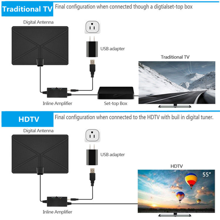 Stable Quality Range : 50 Miles Indoor Digital Hd Mobil For Car High Gain Amplifier Antenna Tv