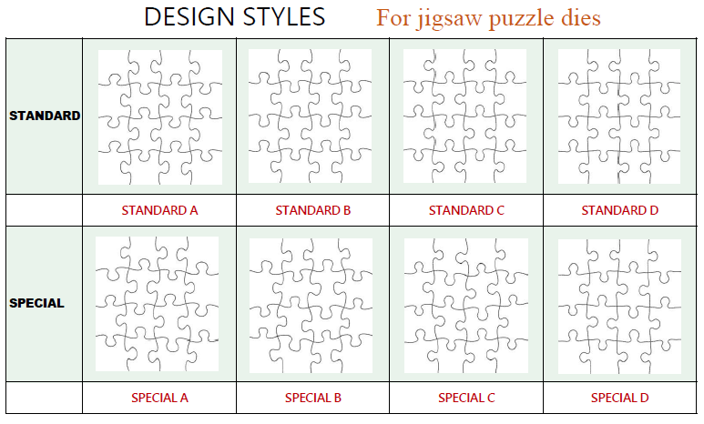 Steel rule jigsaw puzzle die Special design80*50cm  500pcs  DESIGN