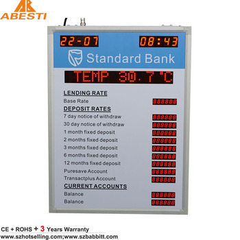 BTR-45L60H  12 Rows 1 Column Exchange rate display board Currency exchange rate board display Electronic exchange rate board