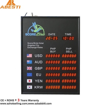 BTR-60L80H-2 BABBITT 6 Rows and 2 Columns digital forex currency exchange rate board
