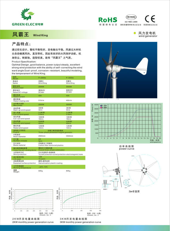 wind turbine 2kw for home office energy power of wind speed 3-7m/s