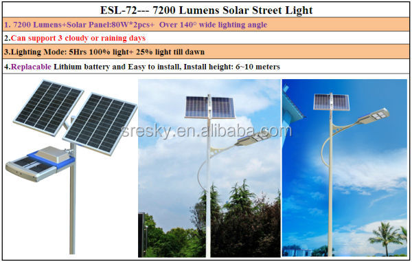 China Ce Approved High Power Solar Led Street Light Pole