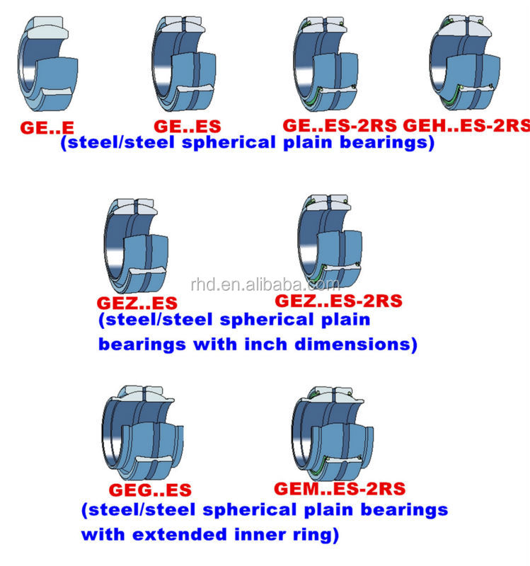 joint bearing radial spherical plain bearing GE300ES GE300ES 2rs bearing