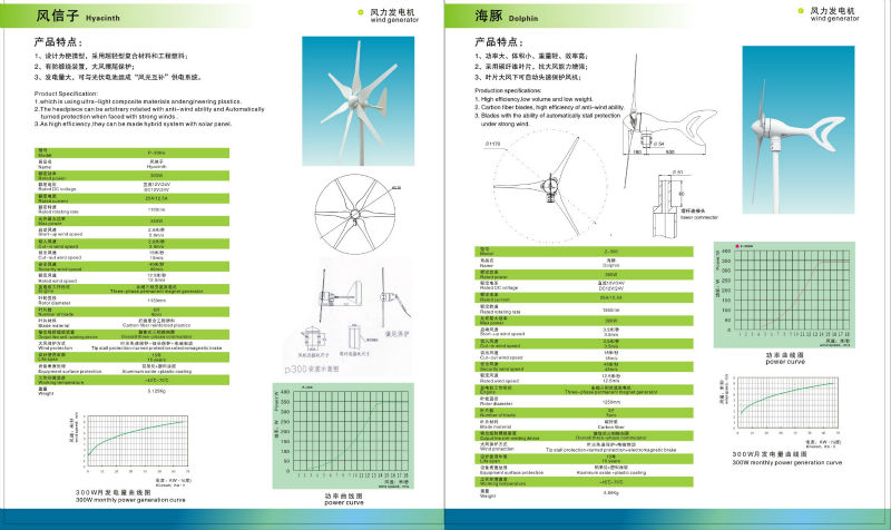 low-carbon blades 300w wind turbine horizontal wind generator