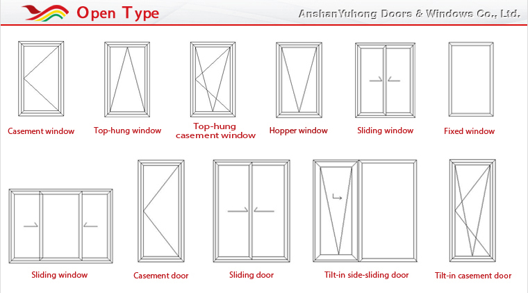 European style hot sell exterior aluminum frame for Single swing french doors