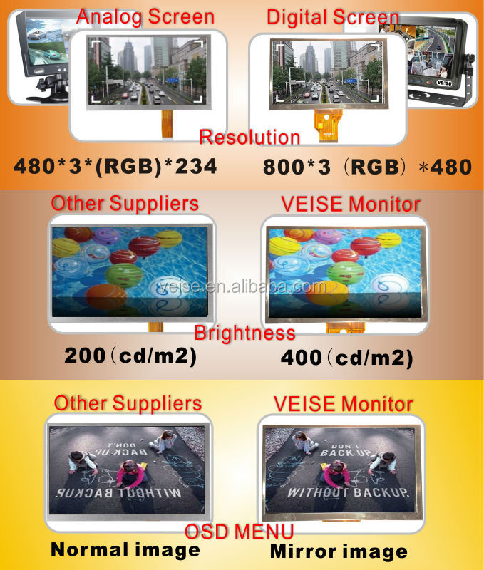 utility vehicle DVR camera system For Passenger bus, shuttle,City Municipal,Travel van