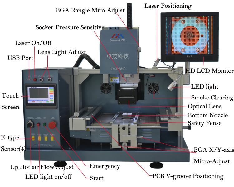 semi-auto operation high precision ZM-R6810 bga welding optical alignment BGA rework station