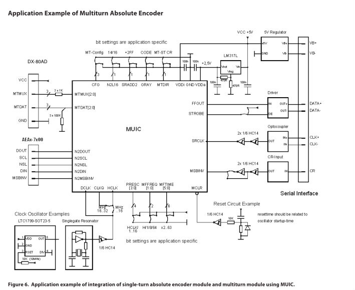 12 14bit multi turn encoder part encoder module view encoder part rh sensor china en alibaba com Residential Electrical Wiring Diagrams lenze wiring diagrams model 623 eso