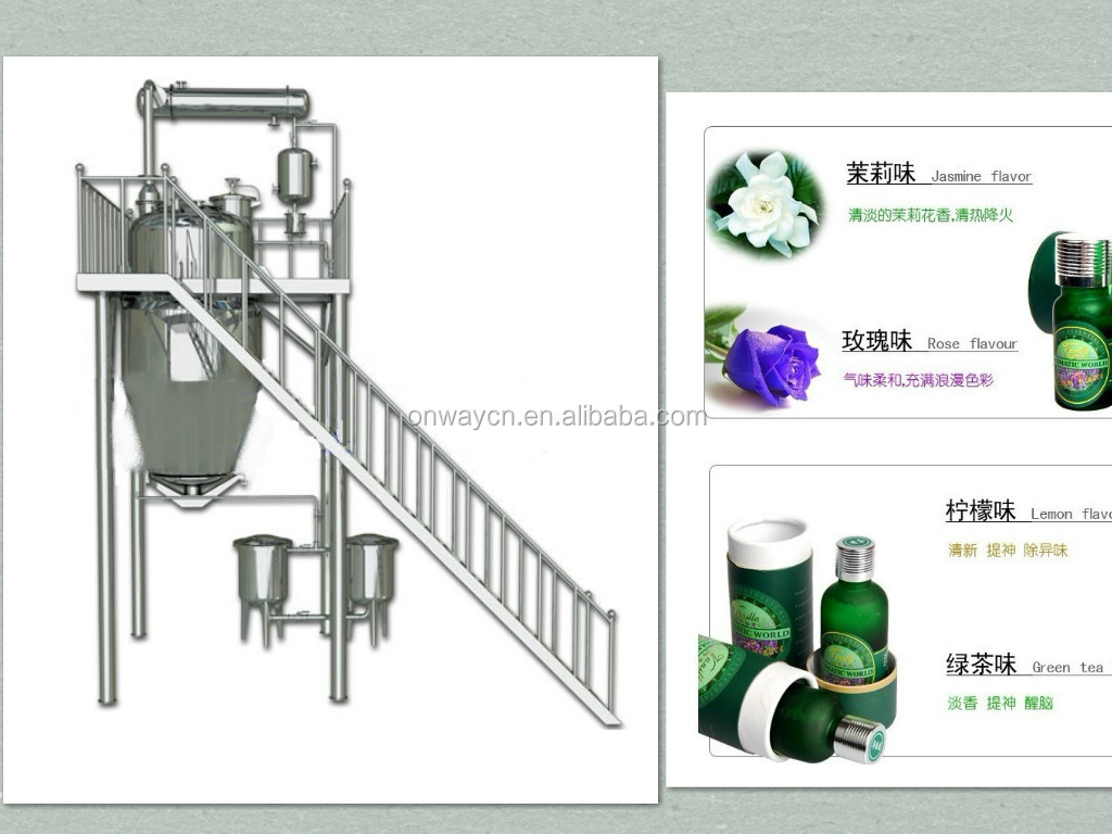 TQ high efficient factory price essential oil distillation equipment