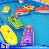 new products aqua water park business plan
