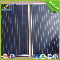 Modern timeproof solar panel cost