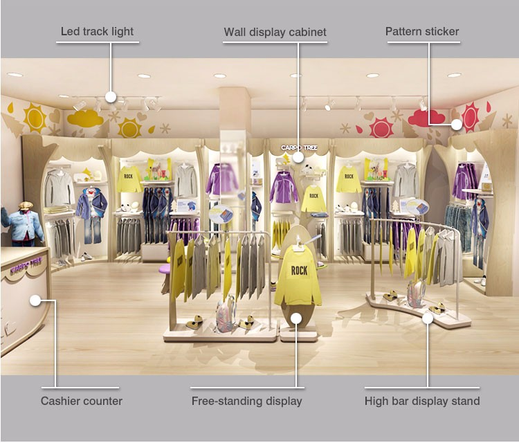 c06d0ffd806b Cute Babies Retail Interior Clothes Store Decorations Jackets Baby ...