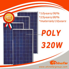 2017 shinefar solar pv module of poly 320w