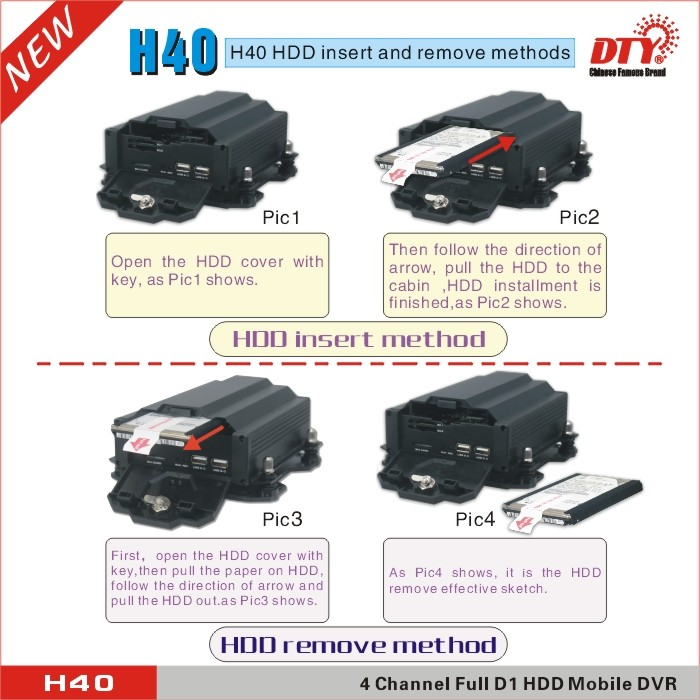 mini 4CH WIFI GPS 3G 4G vehicle DVR forklift cctv security MDVR System support 4 cameras ,H40 series
