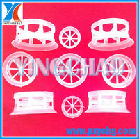 High Quality Plastic Cascade Mini Ring Used As Tower Packing