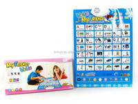 Kids educational alphabet learning toy plastic English wall chart AL010866