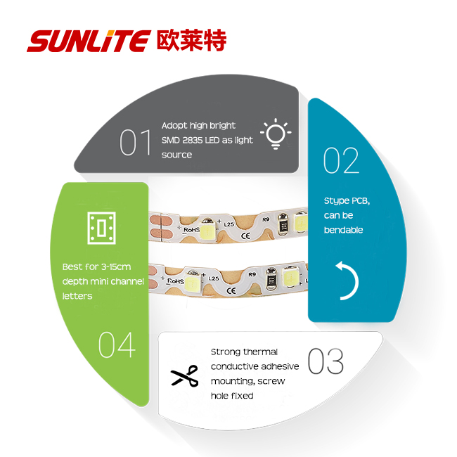 High quality S type bendable smd 2835 led flexible strip for decorated lighting