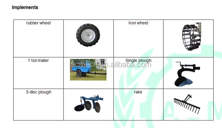 Good quality easy to operate 14hp power tiller walking behind tractor