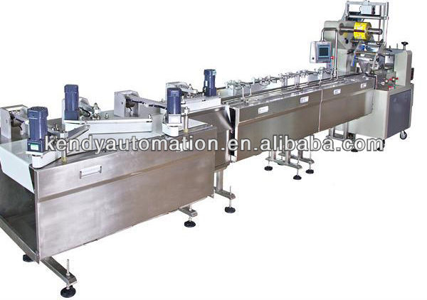 China Kendy wrapping line for the automatic distribution and wrapping of candy,confectionery,sweet