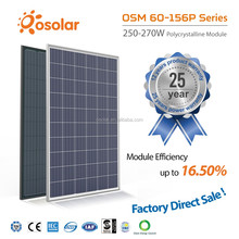 Osolar 2016 hot sell 250wp solar pv module with best price | 250wp solar pv module