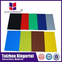 Alucoworld PE coated acp sheet aluminium composite panel acp digital printing