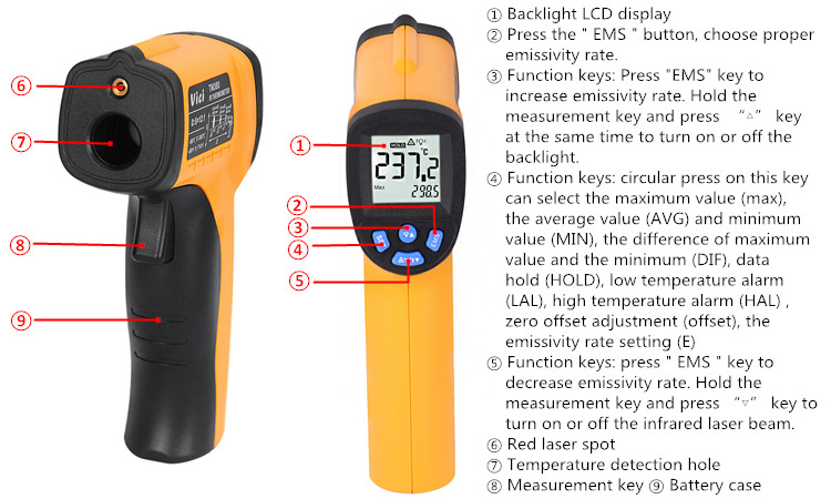 Pyrometer non contact digital Infrared Thermometer laser IR Temperature GunTermometro Infravermelho
