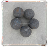 mining used forged steel balls