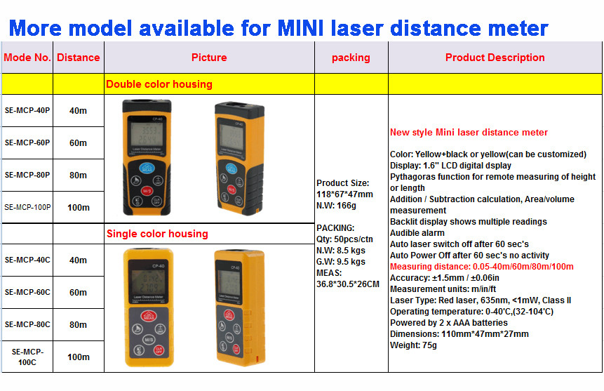 housing golf Mini portable 80m mini laser distance measure pointer