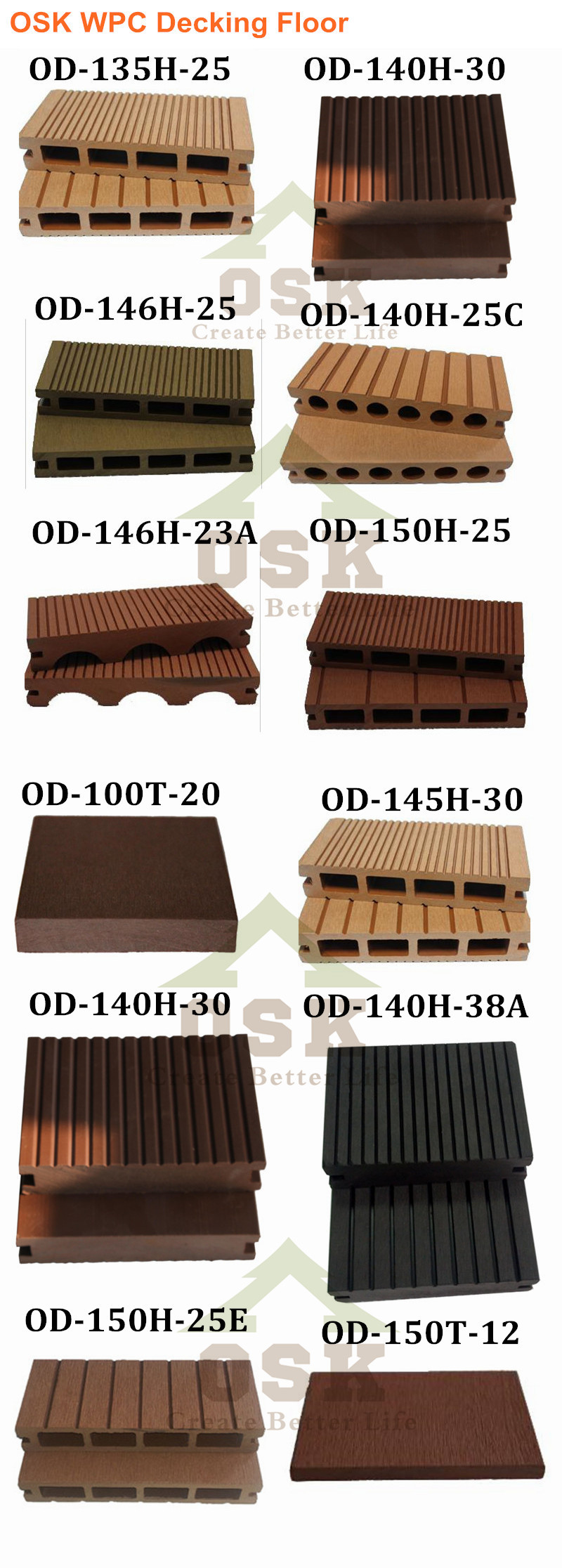 High Quality Waterproof UV-resistant Wood Plastic Composite Wpc Diy Deck Tile