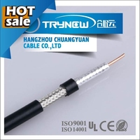 China manufacture high performance rg59 coaxial cable, coaxial rg9 cable