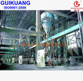 Powder Making Machine From Raymond Mill Manufacturer For Raw Material